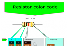 How-to-find-resistor-color-code