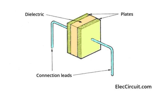 basic-structure-of-capacitor