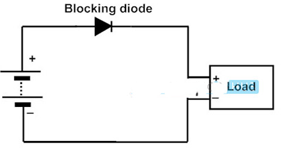 Diot-trong-bao-ve-dong-dien-nguoc Ứng dụng của Diode